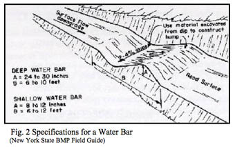 Specifications for a water bar