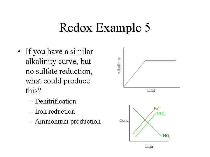 Reduction reaction definition, example, reactions, oxidation.